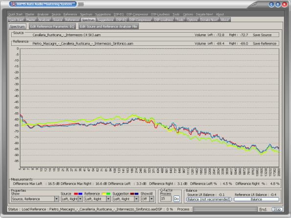 AAMS Intermezzo Spectra